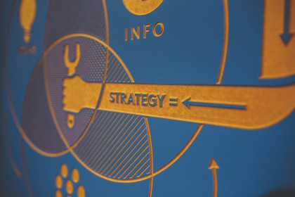 Strategy for Content Marketing