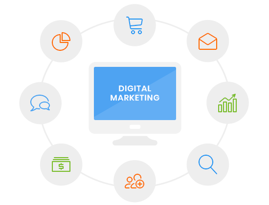 Digital Marketing Services | Digital Marketing Charlotte